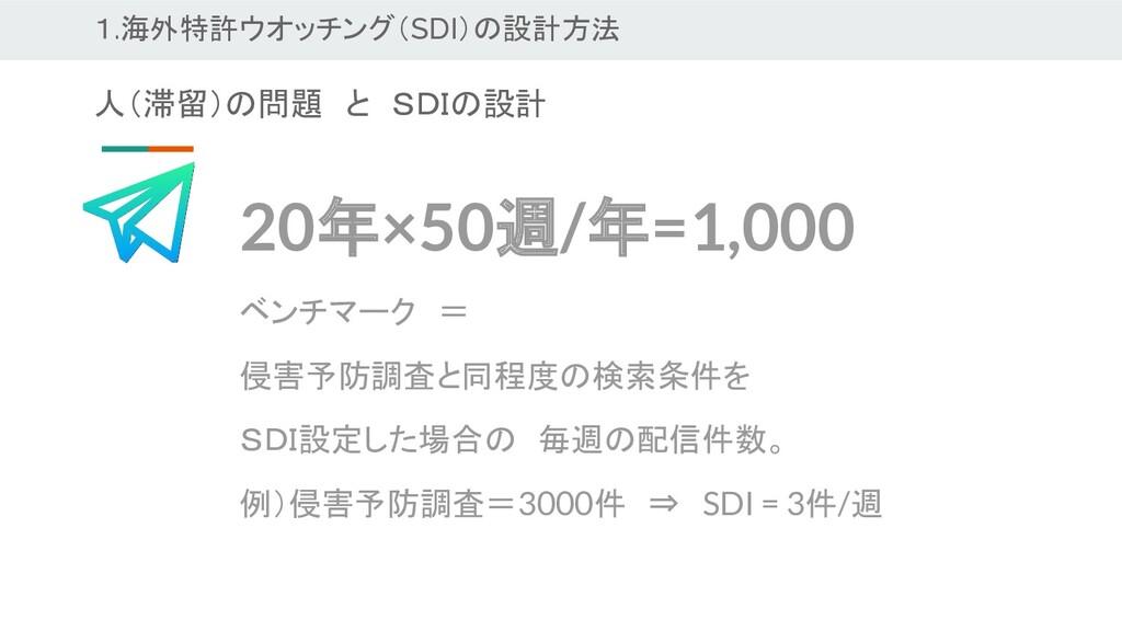 1.海外特許ウオッチング(SDI)の設計方法 20年×50週/年=1,000 ベンチマーク =...
