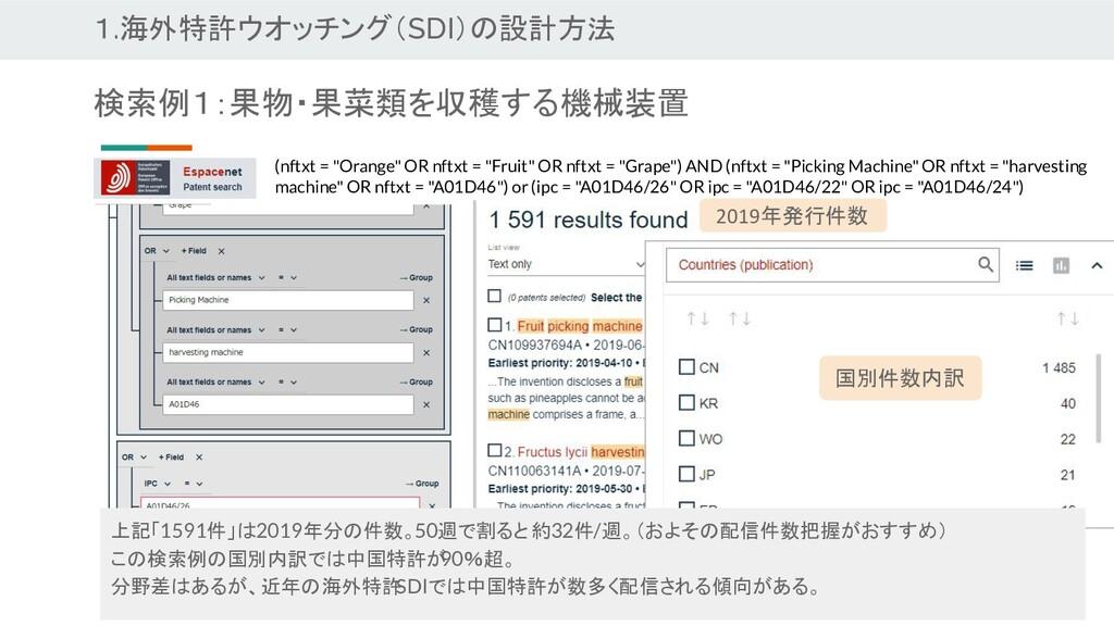 1.海外特許ウオッチング(SDI)の設計方法 検索例1:果物・果菜類を収穫する機械装置 上記「...