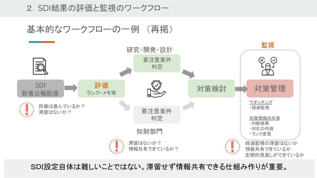 2.SDI結果の評価と監視のワークフロー 基本的なワークフローの一例 (再掲) SDI 新着公...