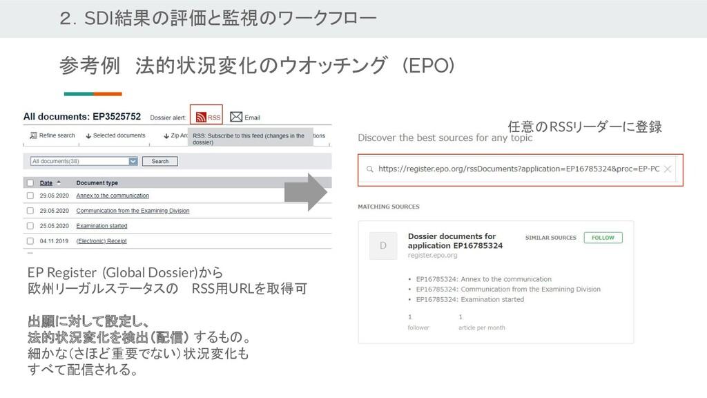 2.SDI結果の評価と監視のワークフロー 参考例 法的状況変化のウオッチング (EPO) 任意...