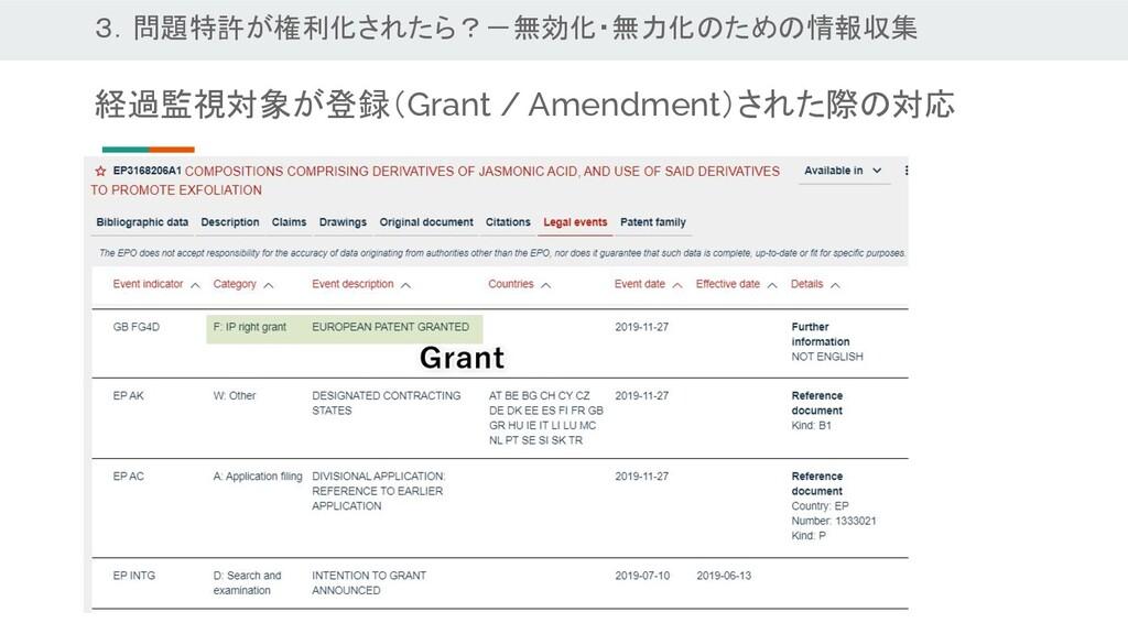 3.問題特許が権利化されたら?-無効化・無力化のための情報収集 経過監視対象が登録(Grant...
