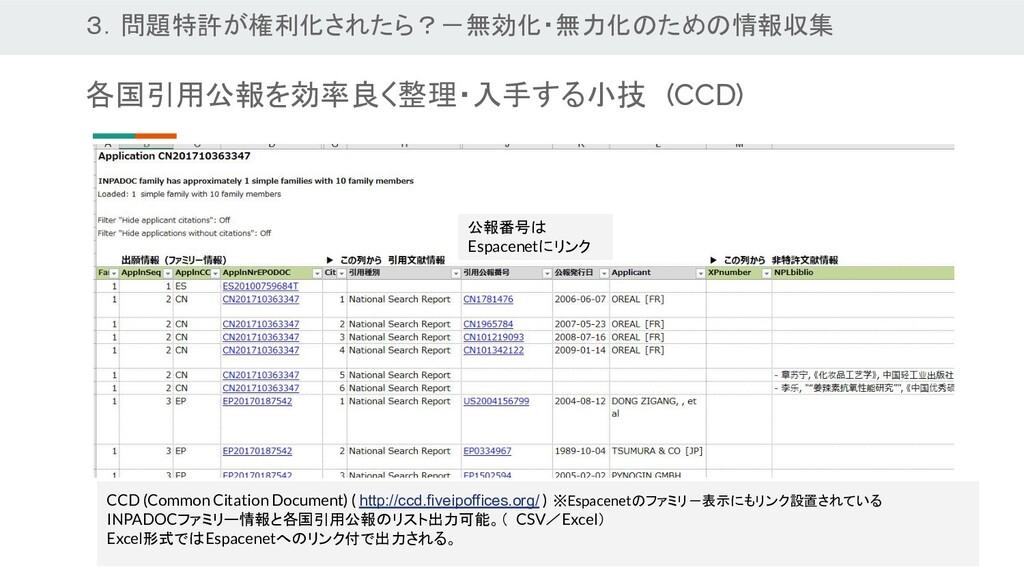 3.問題特許が権利化されたら?-無効化・無力化のための情報収集 各国引用公報を効率良く整理・入...