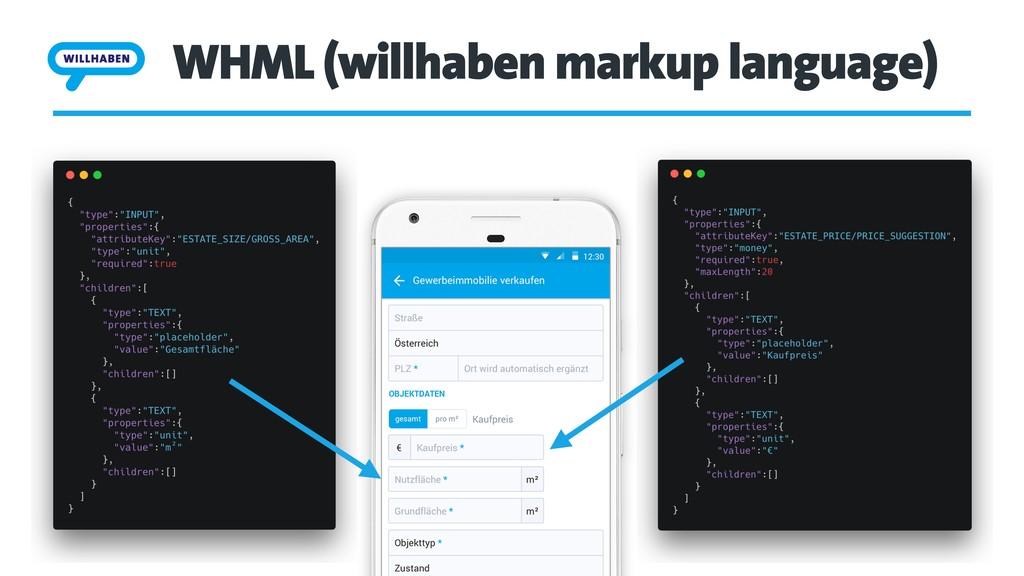 WHML (willhaben markup language)