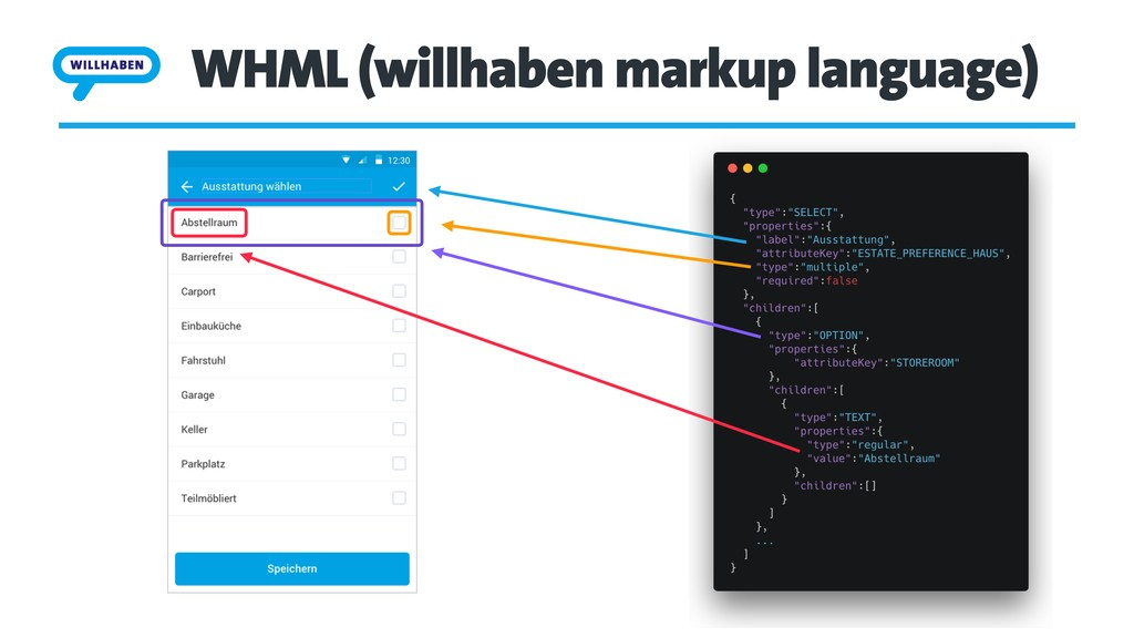 WHML (willhaben markup language)