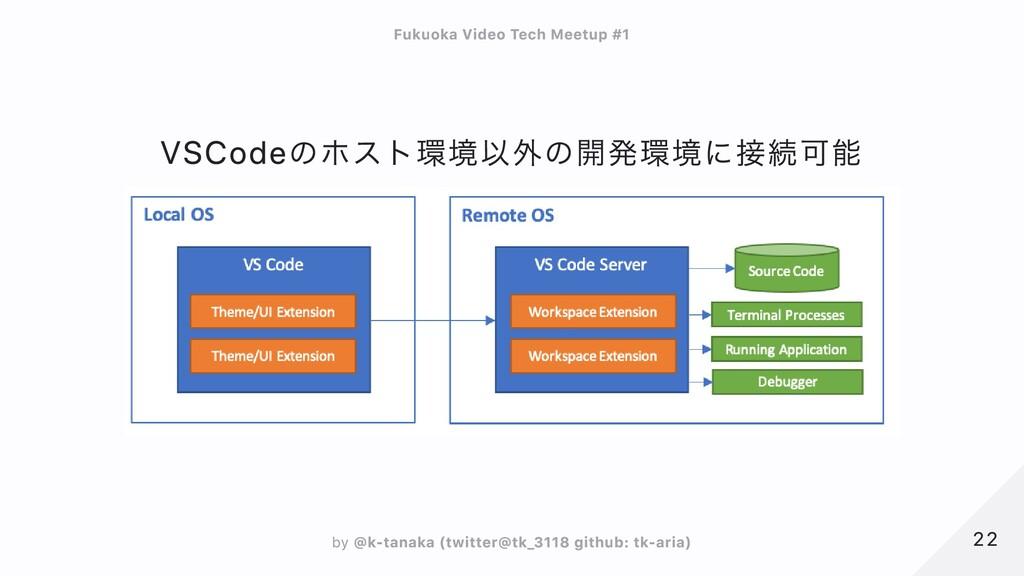 VSCodeのホスト環境以外の開発環境に接続可能 22 22 Fukuoka Video Te...