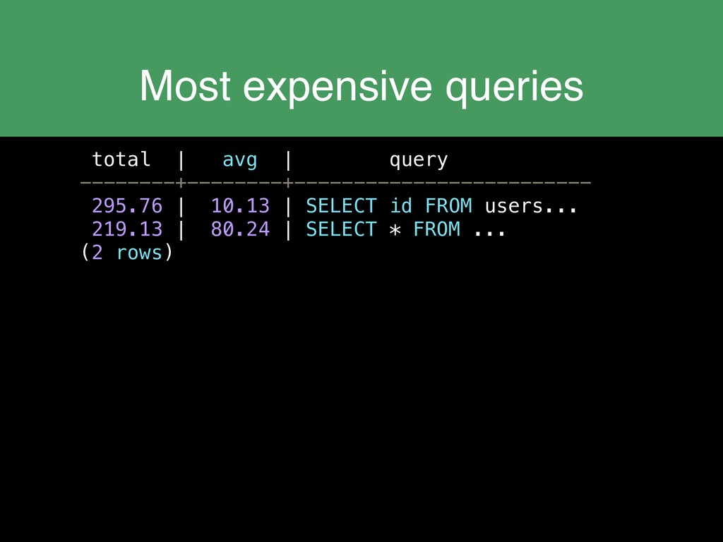 Most expensive queries total | avg | query ----...