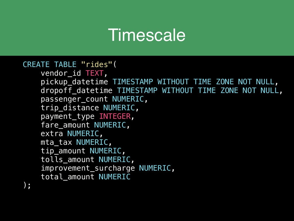 "Timescale CREATE TABLE ""rides""( vendor_id TEXT,..."