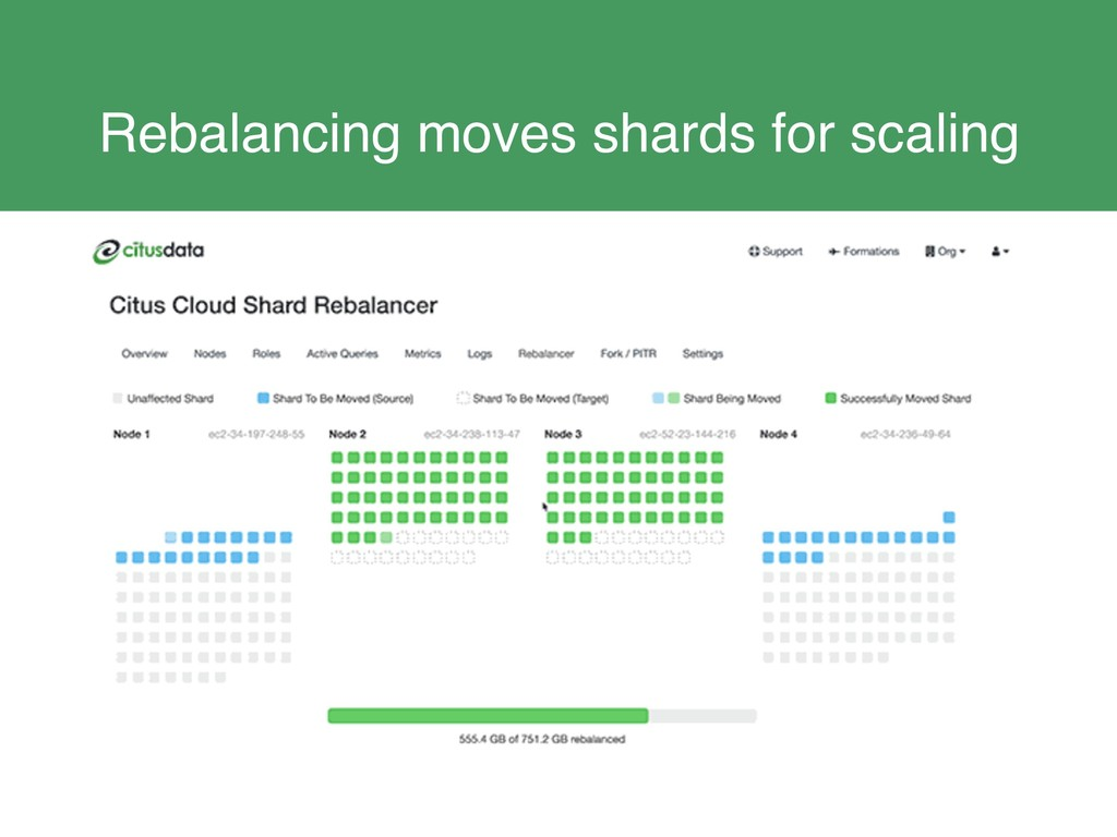 Rebalancing moves shards for scaling