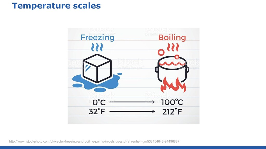 Temperature scales http://www.istockphoto.com/d...