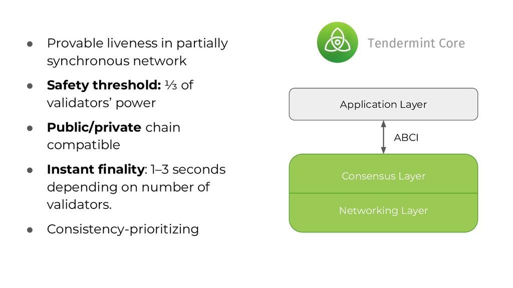 Application Layer Networking Layer Consensus La...