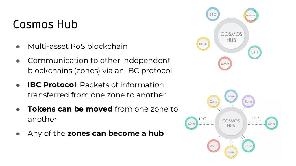 Cosmos Hub ● Multi-asset PoS blockchain ● Commu...