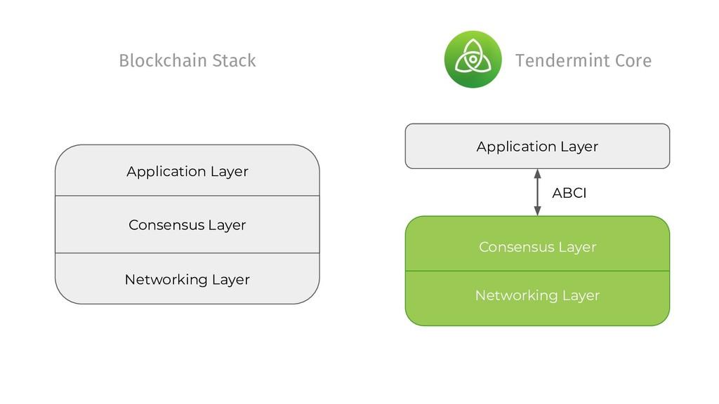 Blockchain Stack Consensus Layer Application La...