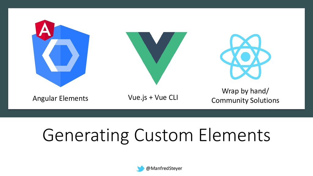 @ManfredSteyer Generating Custom Elements Angul...