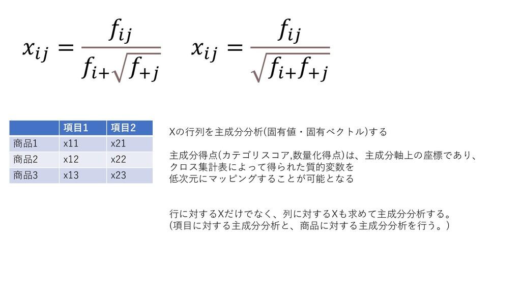 =  + + 項目1 項目2 商品1 x11 x21 商品2 x12 x22 商品3 x13...