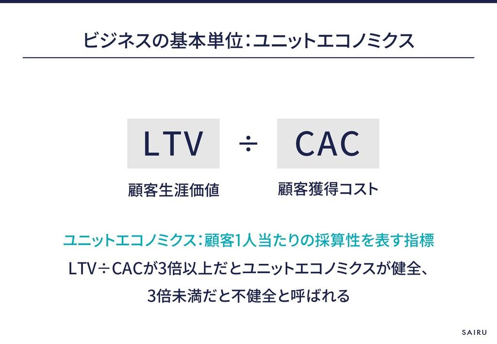 1 LTV÷CAC 3 3 LTV CAC