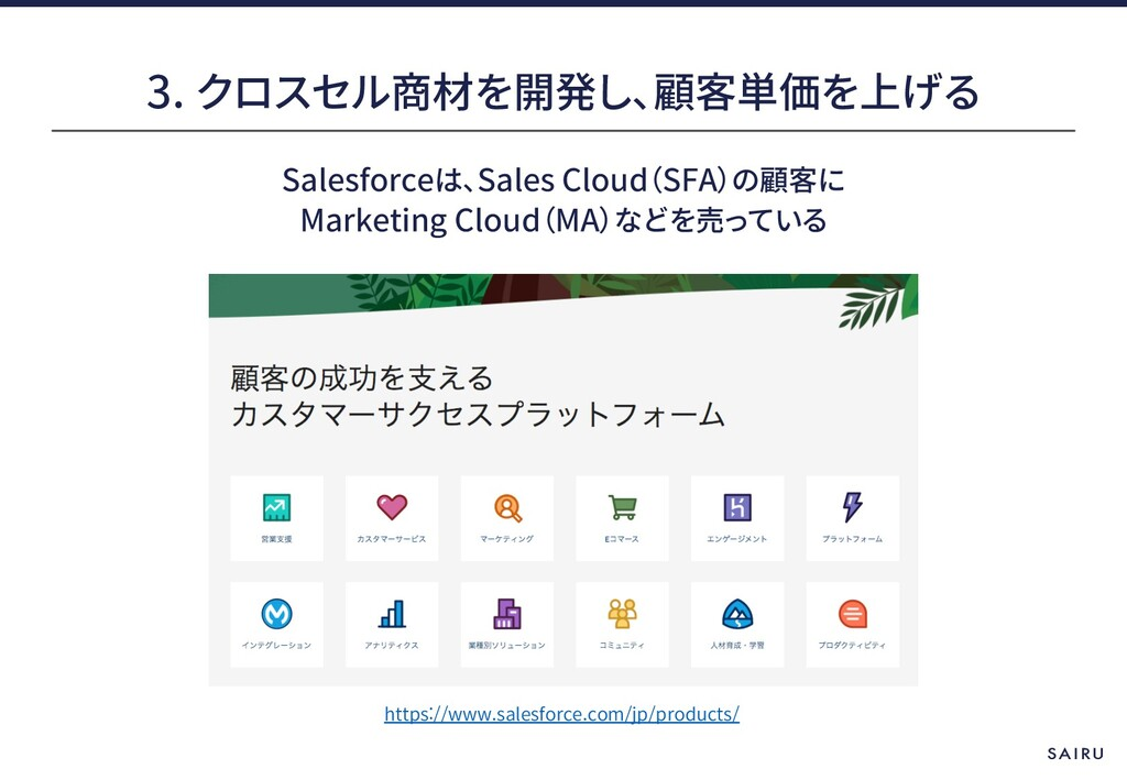 Salesforce Sales Cloud SFA Marketing Cloud MA 3...