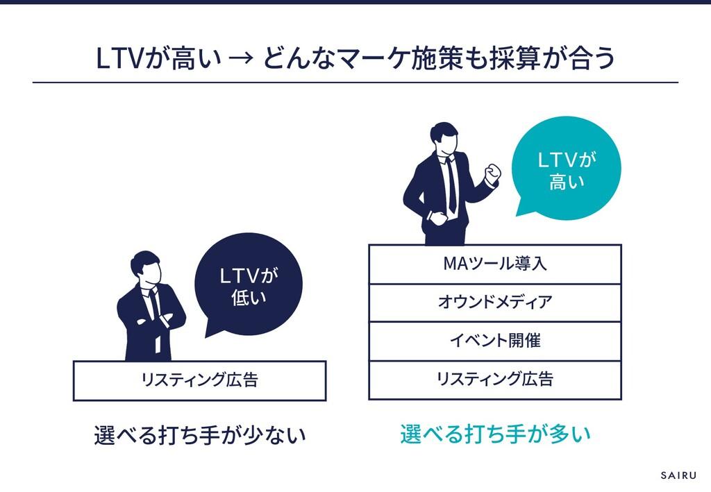 LTV MA