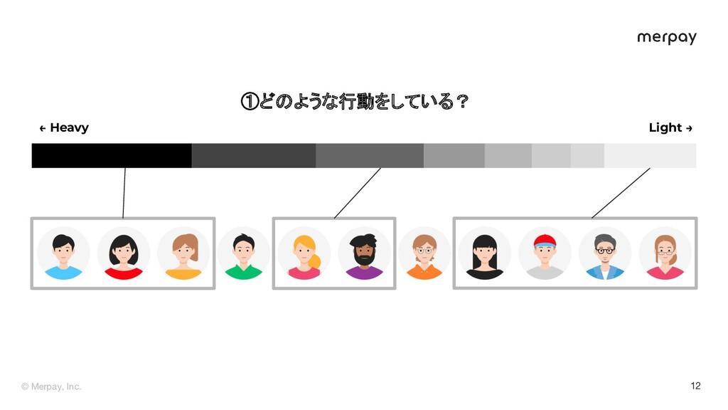 © Merpay, Inc. 12 ①どのような行動をしている? ← Heavy Light →