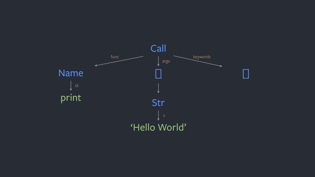 Call Name [] args [] func keywords print id Str...