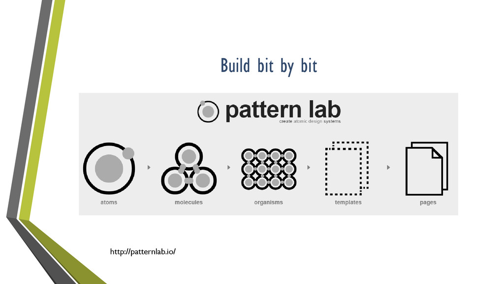 Build bit by bit http://patternlab.io/