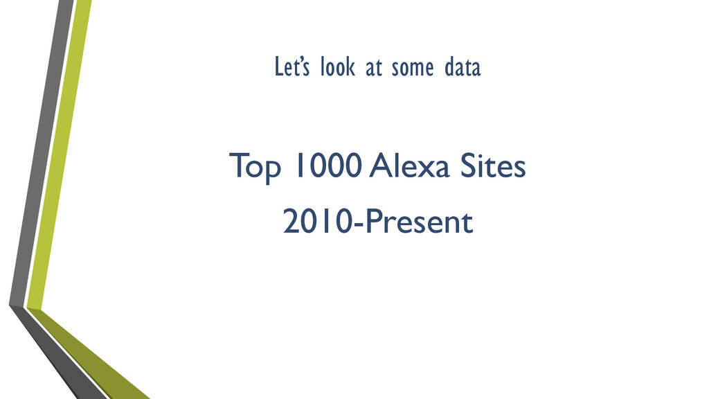 Let's look at some data Top 1000 Alexa Sites 20...