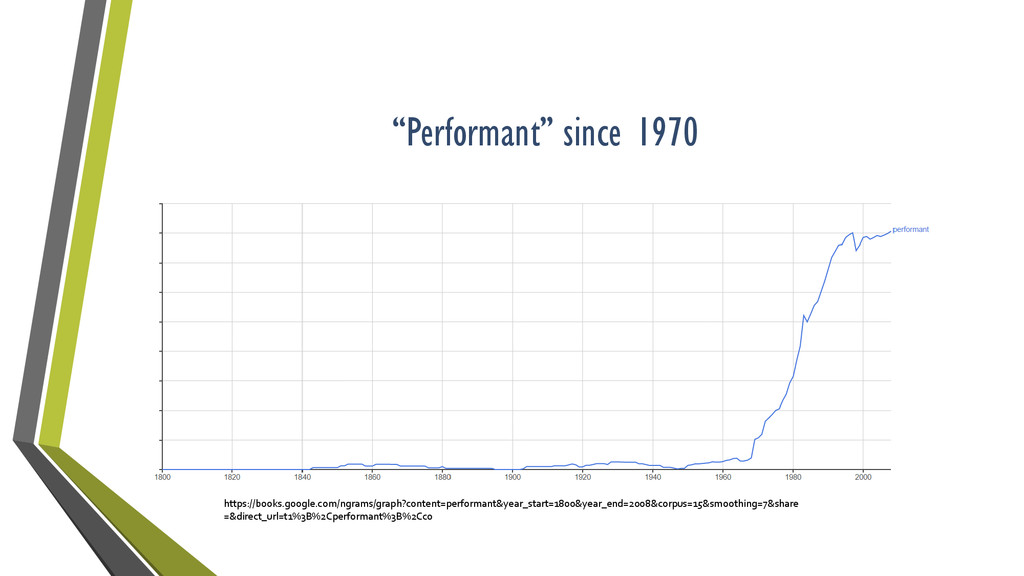 """""""Performant"""" since 1970 https://books.google.co..."""