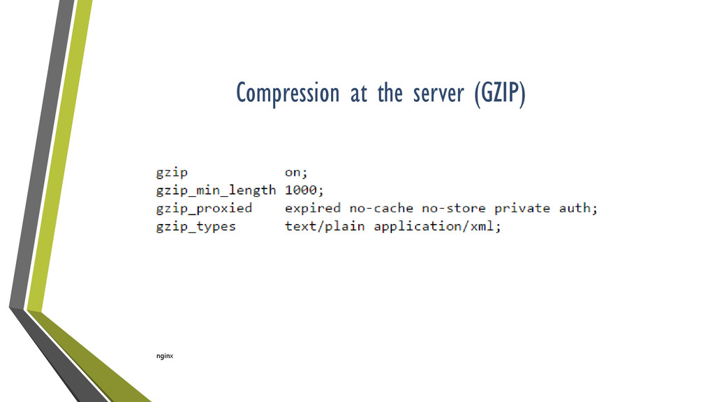 Compression at the server (GZIP) nginx