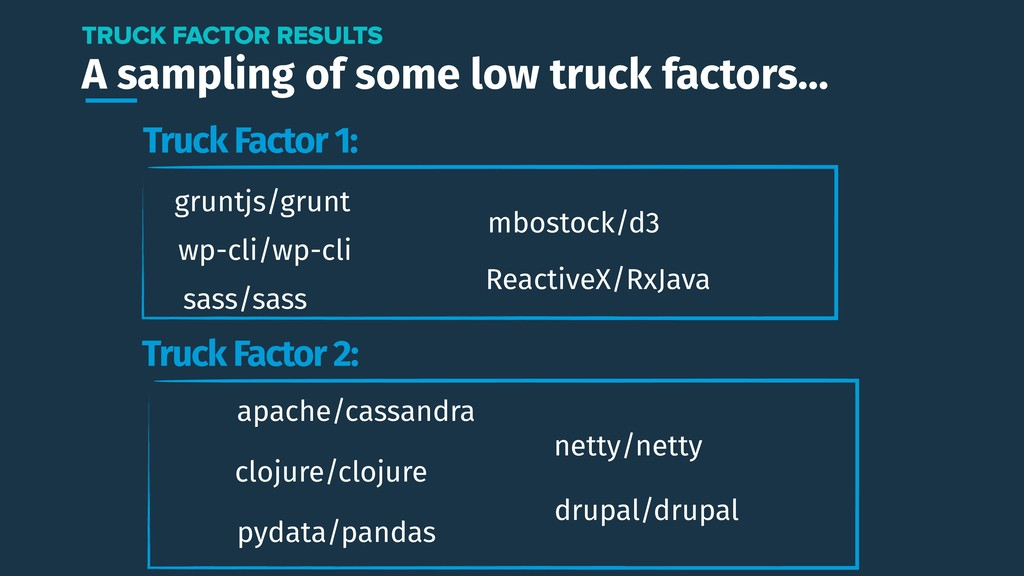 A sampling of some low truck factors… TRUCK FAC...