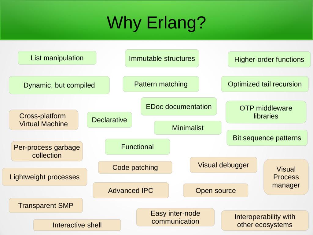 Why Erlang? Cross-platform Virtual Machine Func...