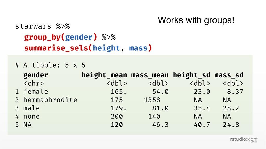starwars %>% group_by(gender) %>% summarise_sel...