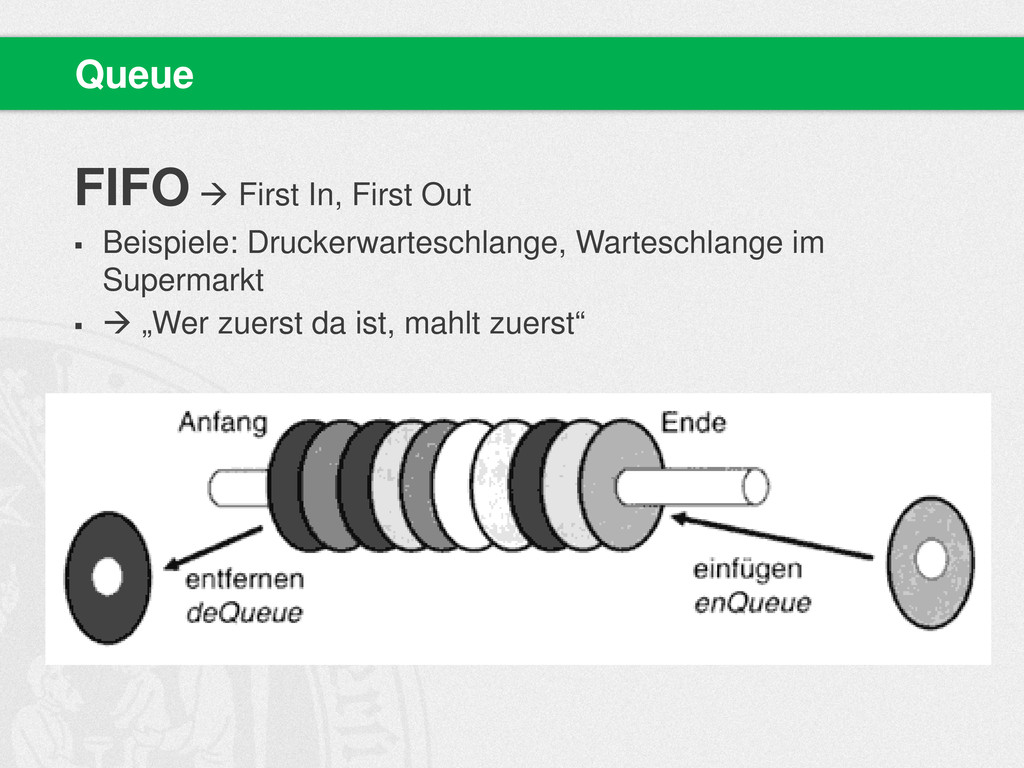 FIFO  First In, First Out  Beispiele: Drucker...