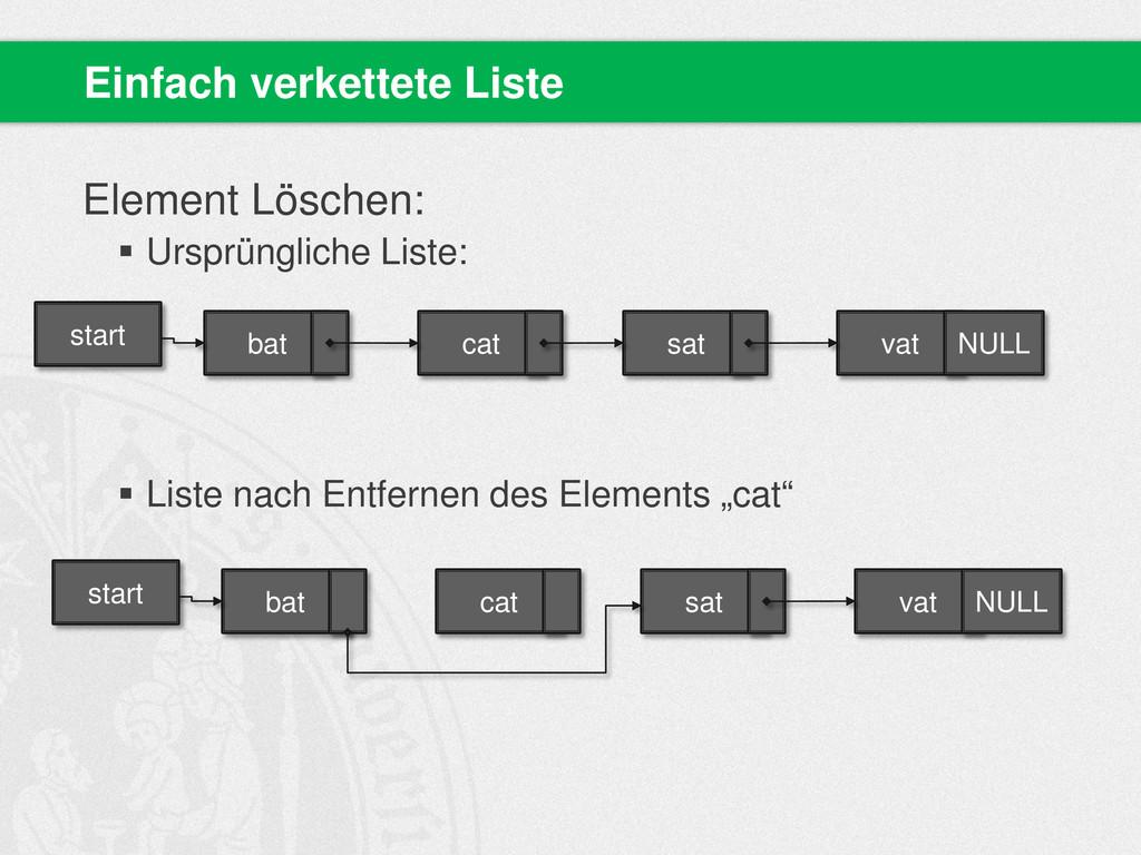 Element Löschen:  Ursprüngliche Liste:  Liste...
