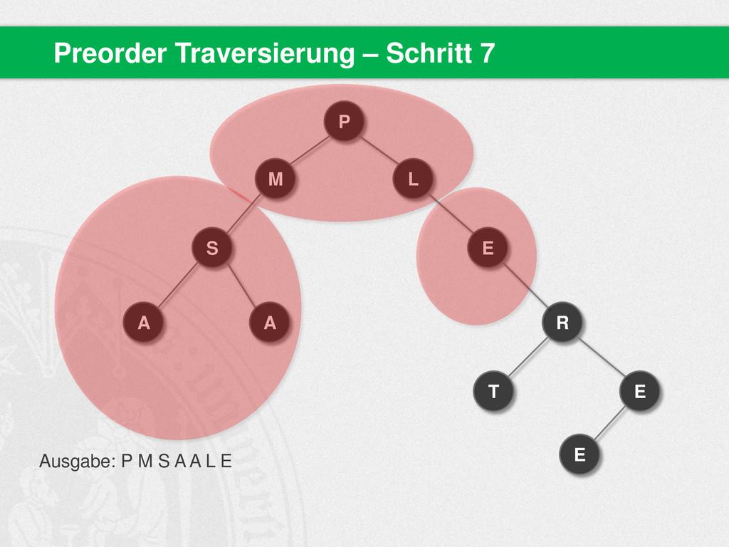 Preorder Traversierung – Schritt 7 P M S A A L ...