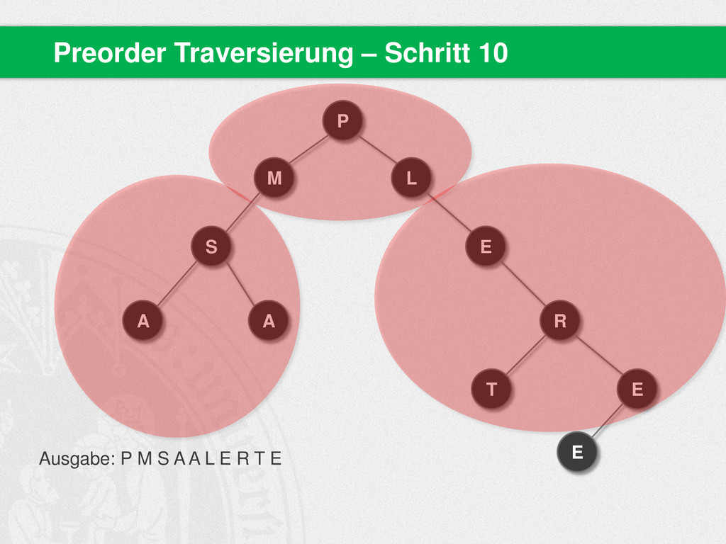 Preorder Traversierung – Schritt 10 P M S A A L...