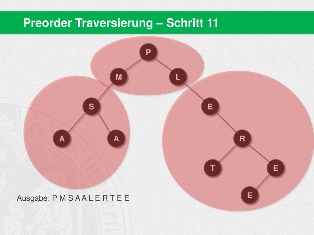 Preorder Traversierung – Schritt 11 P M S A A L...