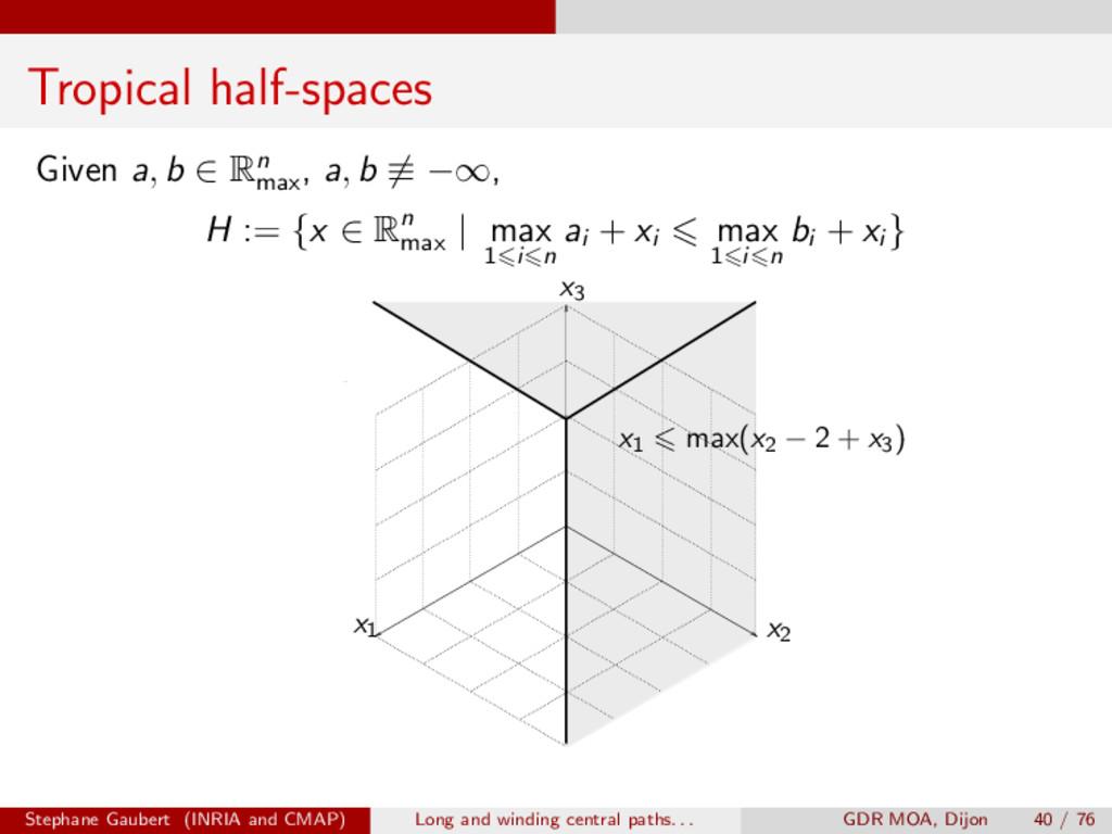 Tropical half-spaces Given a, b 2 Rn max , a, b...