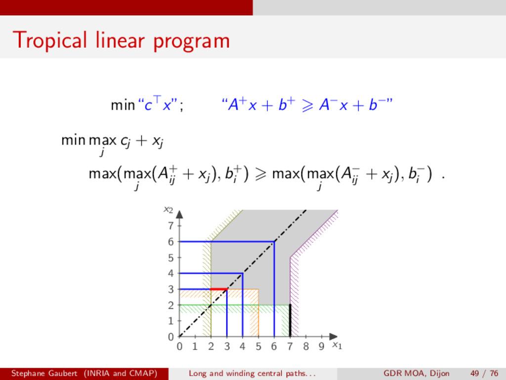 "Tropical linear program min""c>x""; ""A+x + b+ > A..."