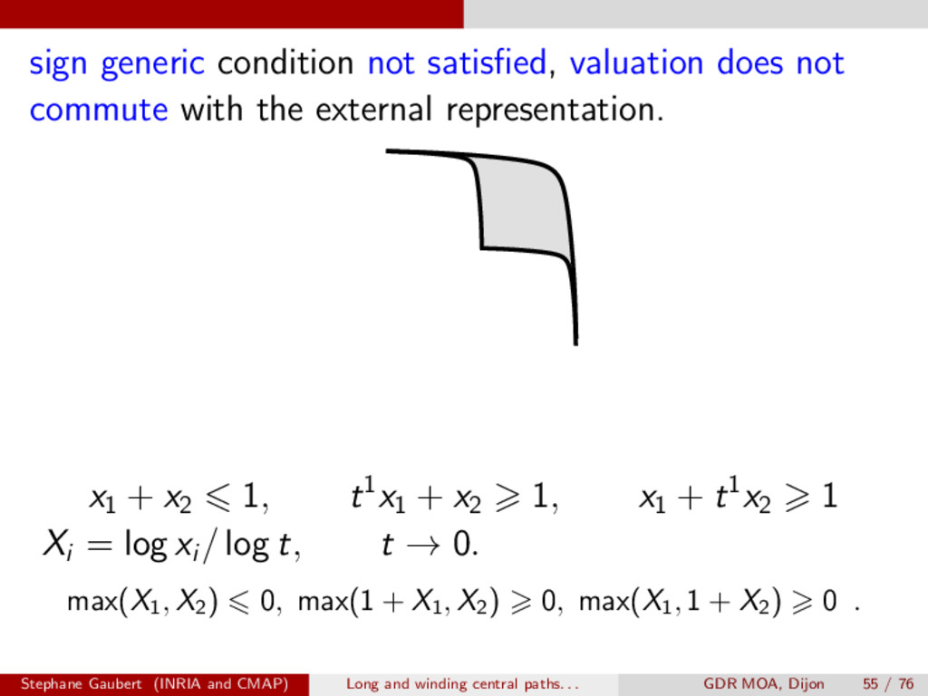 sign generic condition not satisfied, valuation ...