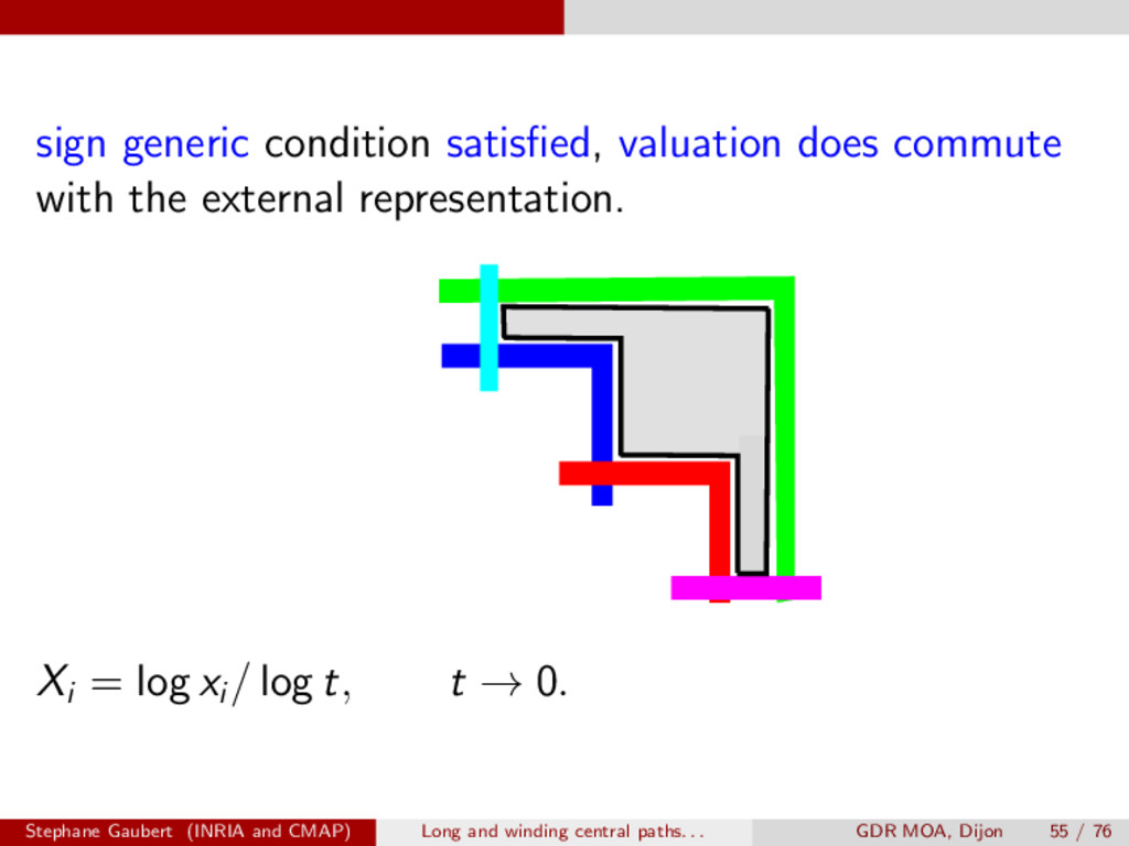 sign generic condition satisfied, valuation does...