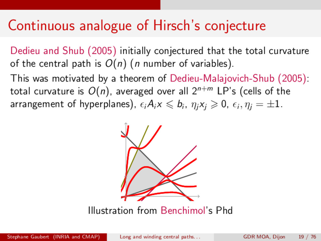 Continuous analogue of Hirsch's conjecture Dedi...