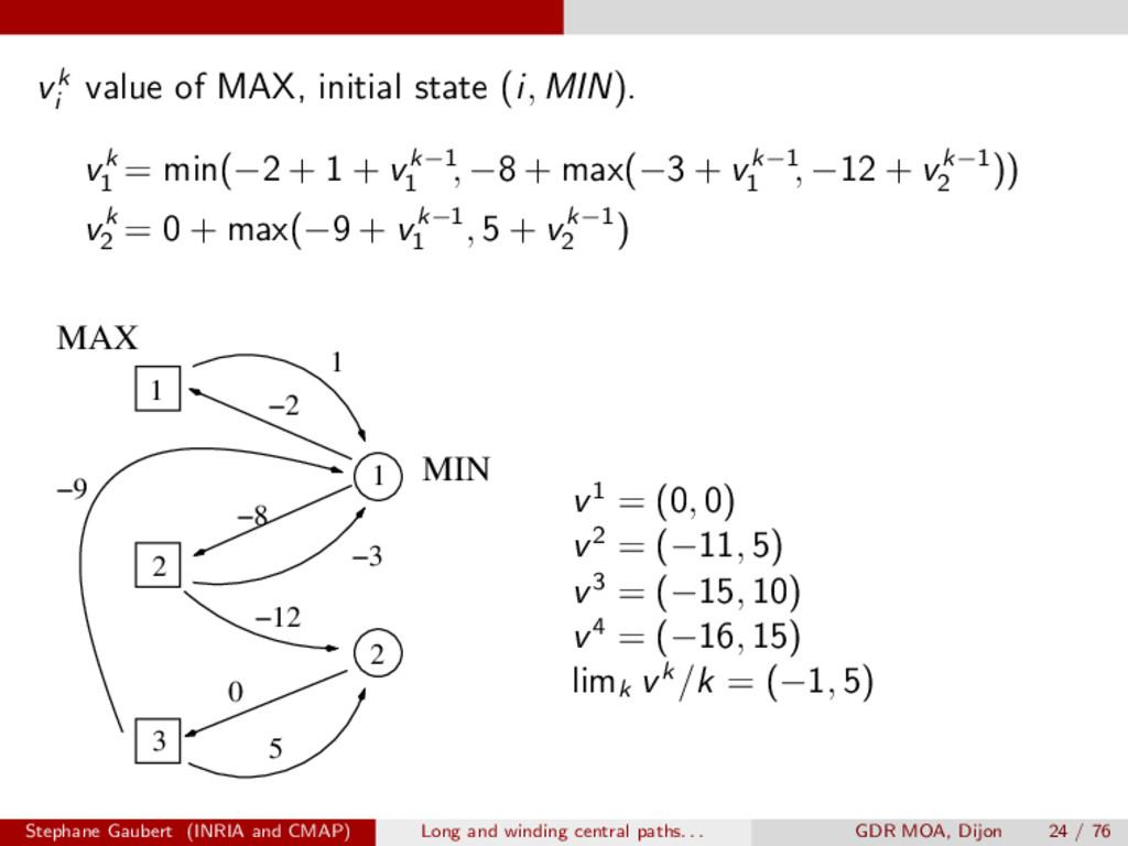 vk i value of MAX, initial state (i, MIN). vk 1...