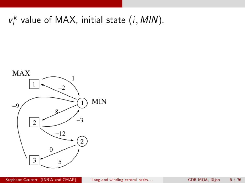 vk i value of MAX, initial state (i, MIN). 1 −3...