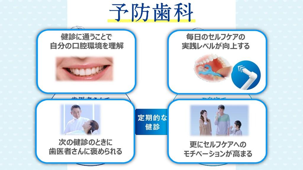 毎日のセルフケアの 実践レベルが向上する 次の健診のときに 歯医者さんに褒められる 健診に通う...