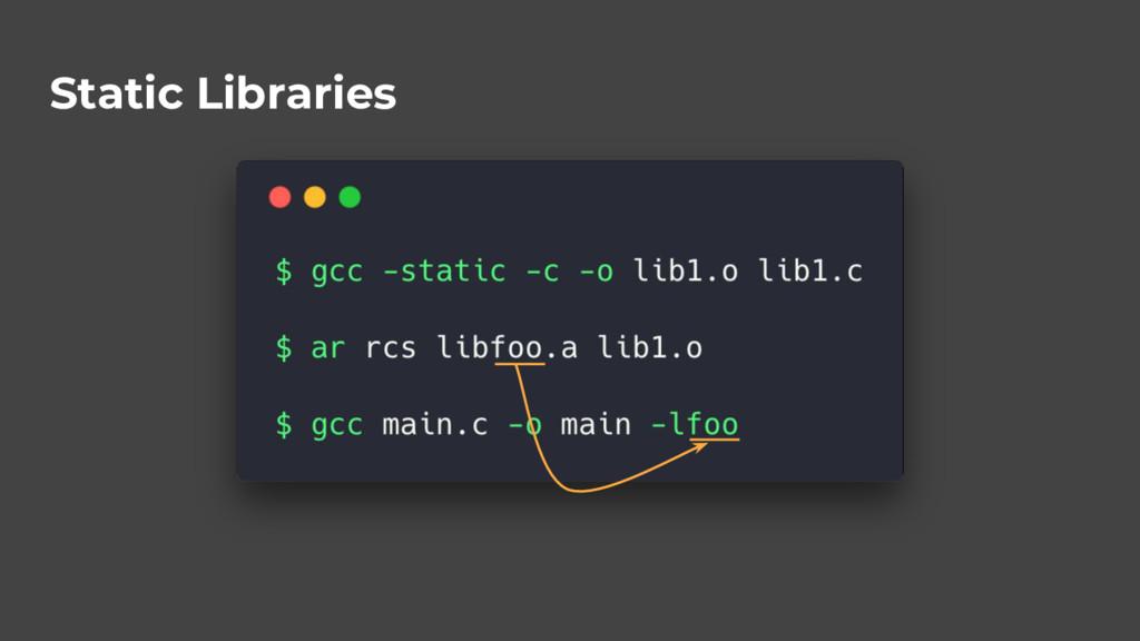 Static Libraries