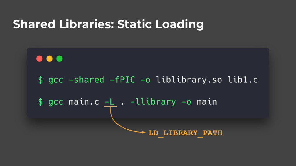 Shared Libraries: Static Loading LD_LIBRARY_PATH