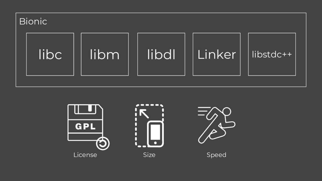 Bionic libc libm libdl Linker libstdc++ License...