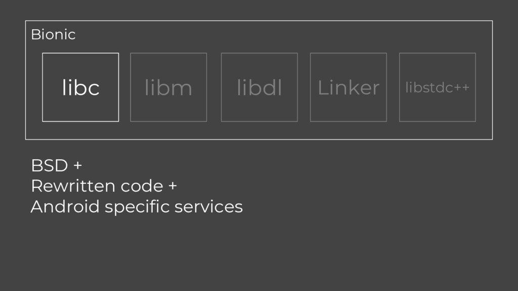 Bionic libc libm libdl Linker libstdc++ BSD + R...