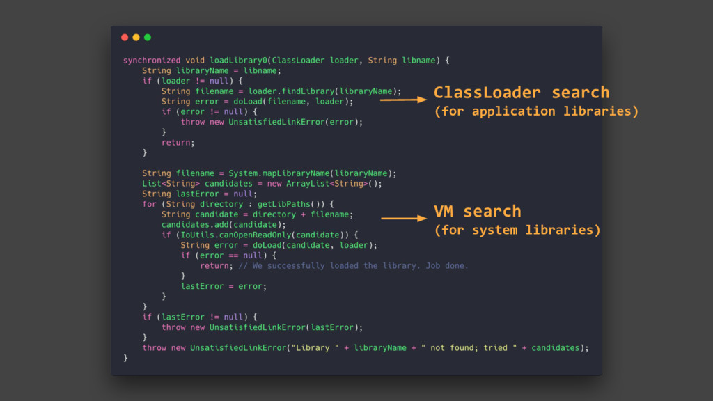ClassLoader search (for application libraries) ...