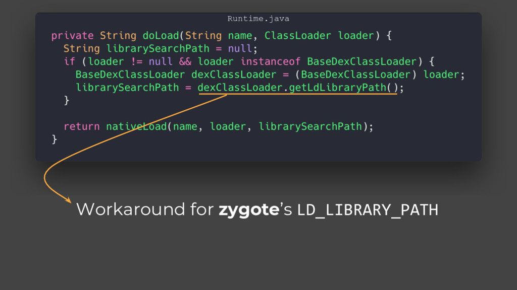 Workaround for zygote's LD_LIBRARY_PATH Runtime...
