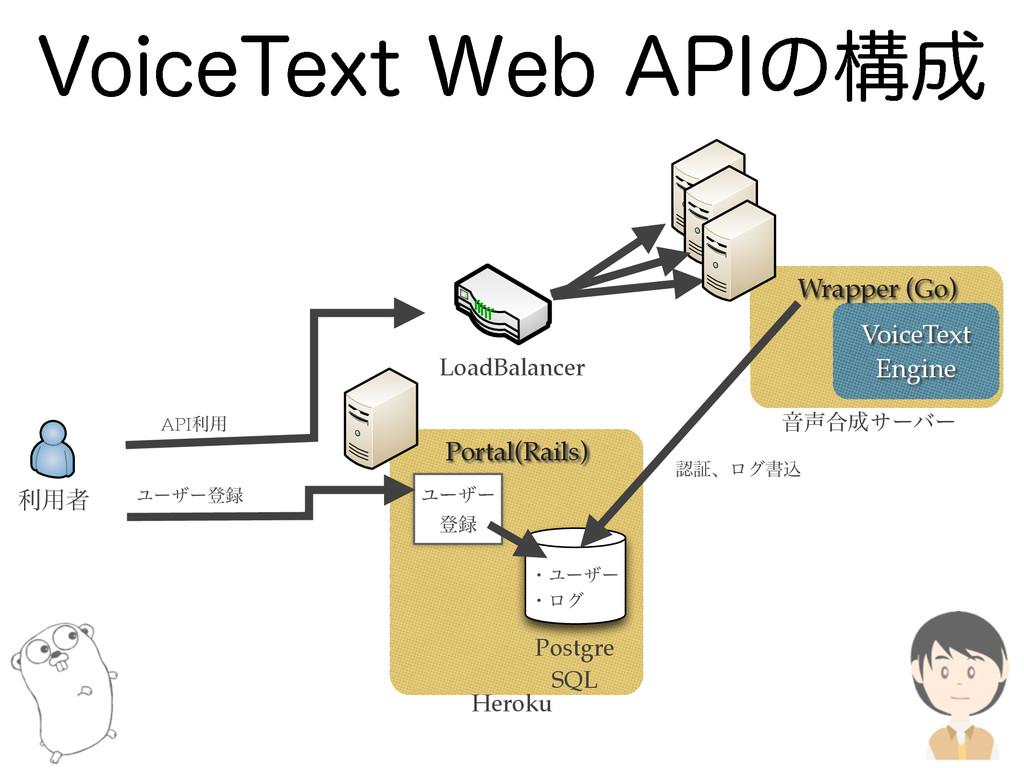 """7PJDF5FYU8FC""""1*ͷߏ Portal(Rails) Wrapper (Go)..."""
